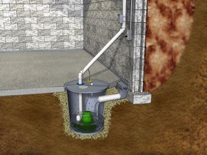 diagram of a sump pump installation in the basement of a Scarborough home