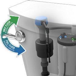 water saving toilet diagram